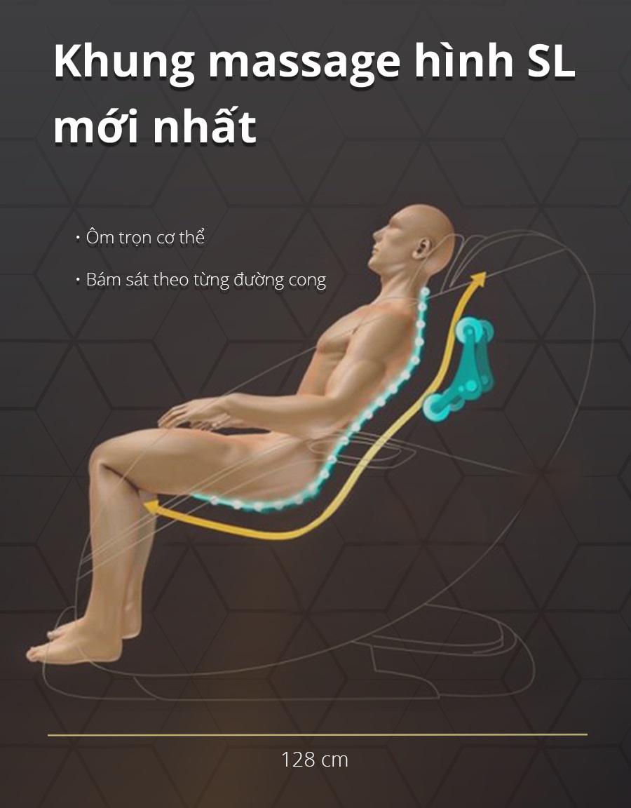 Đường ray của con lăn massage siêu dài chạy dọc từ gáy xuống đùi sau.