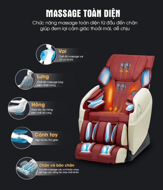 Ghế massage thực hiện các thao tác massage cơ thể