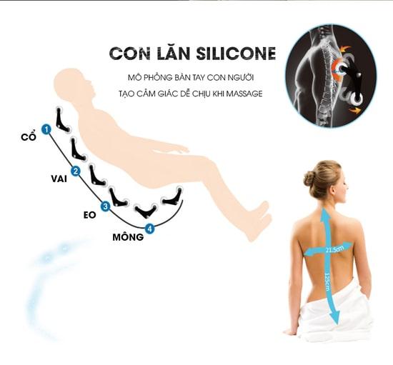 Massage hiệu quả với con lăn 3D